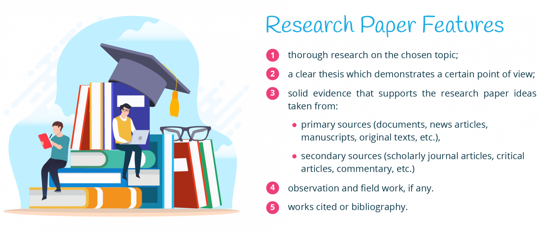 Research paper features